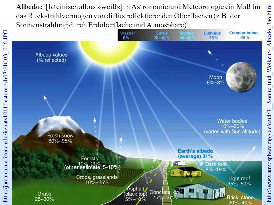 Albedo: [lateinisch albus »weiß«] in Astronomie und Meteorologie ein Maß für das Rückstrahlvermögen von diffus reflektierenden Oberflächen (z.B. der Sonnenstrahlung durch Erdoberfläche und Atmosphäre).